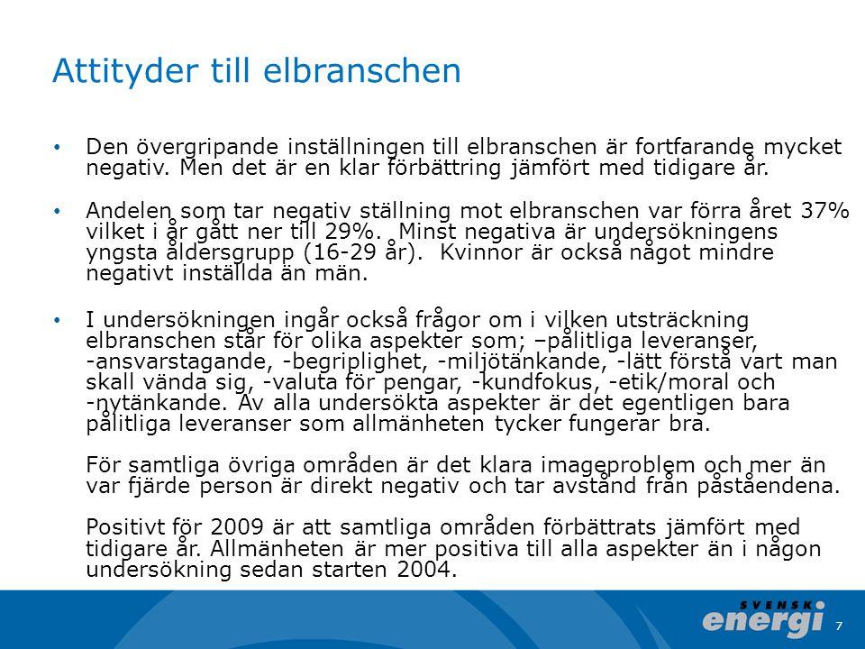 18 Konsumenter efter elmarknadsreformen Attityder