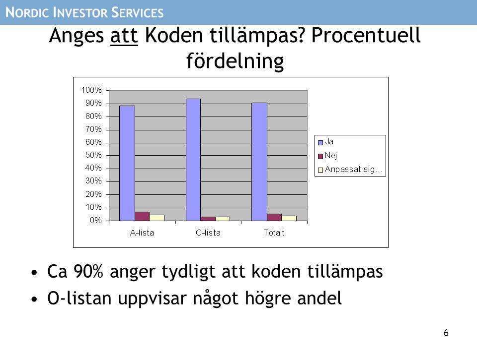 6 Anges att Koden tillämpas? Procentuell fördelning •Ca 90% anger tydligt att koden tillämpas •O-listan uppvisar något högre andel