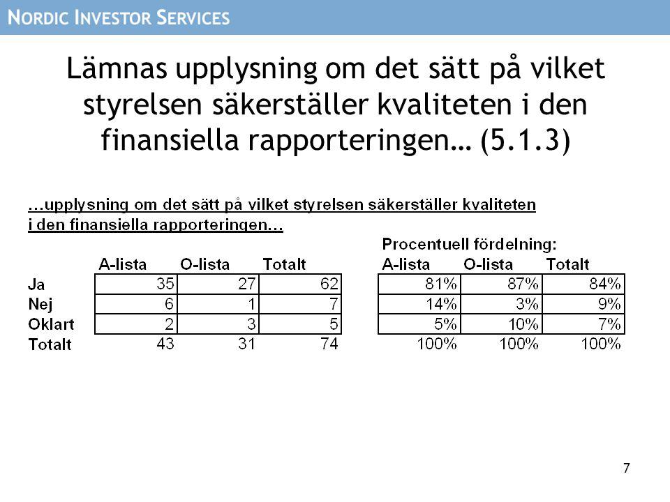 7 Lämnas upplysning om det sätt på vilket styrelsen säkerställer kvaliteten i den finansiella rapporteringen… (5.1.3)