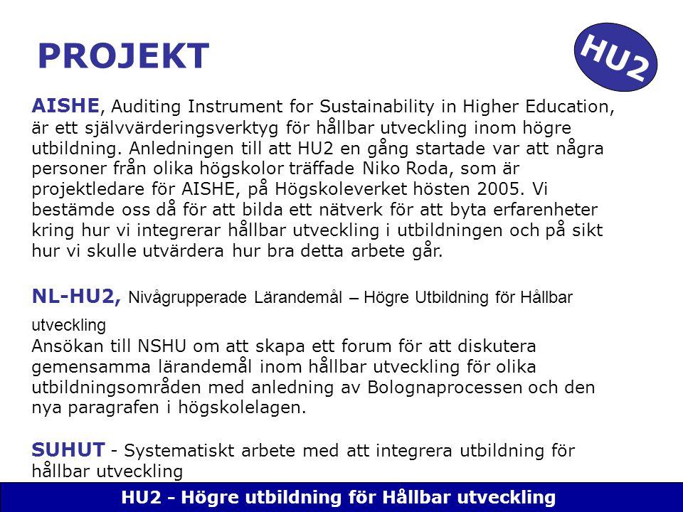 HU2 - Högre utbildning för Hållbar utveckling AISHE, Auditing Instrument for Sustainability in Higher Education, är ett självvärderingsverktyg för hållbar utveckling inom högre utbildning.