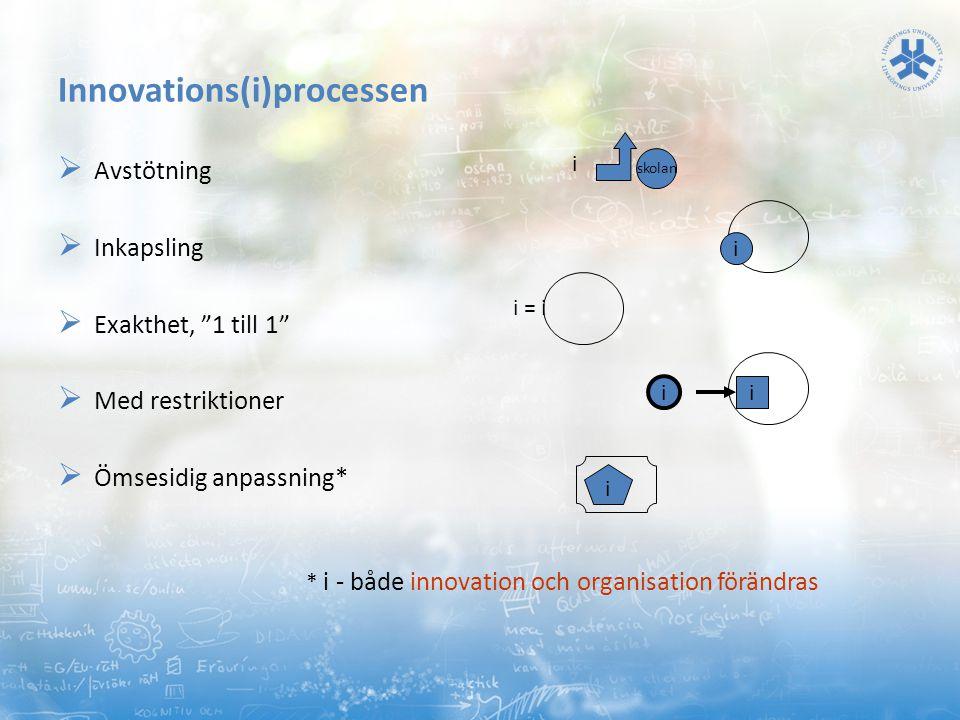 """Innovations(i)processen  Avstötning  Inkapsling  Exakthet, """"1 till 1""""  Med restriktioner  Ömsesidig anpassning* i skolan i i = i i i i * i - både"""
