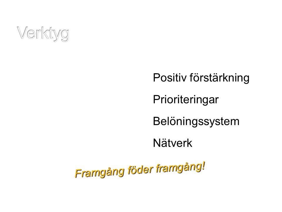 Positiv förstärkning Prioriteringar Belöningssystem Nätverk Framgång föder framgång!