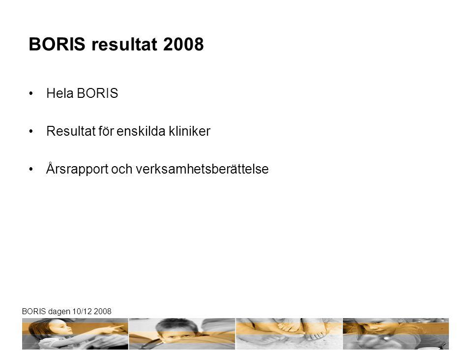 BORIS dagen 10/12 2008 BORIS resultat 2008 •Hela BORIS •Resultat för enskilda kliniker •Årsrapport och verksamhetsberättelse