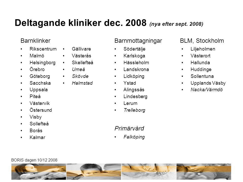 BORIS dagen 10/12 2008 Deltagande kliniker dec. 2008 (nya efter sept. 2008) •Rikscentrum •Malmö •Helsingborg •Örebro •Göteborg •Sacchska •Uppsala •Pit