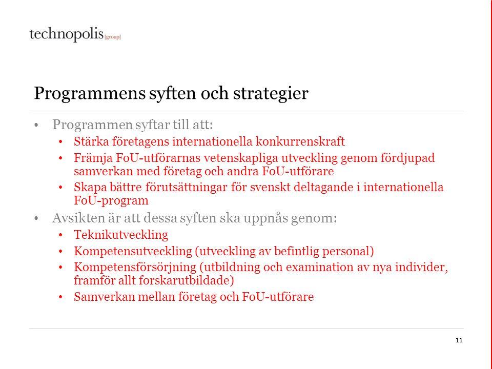 11 Programmens syften och strategier • Programmen syftar till att: • Stärka företagens internationella konkurrenskraft • Främja FoU-utförarnas vetensk