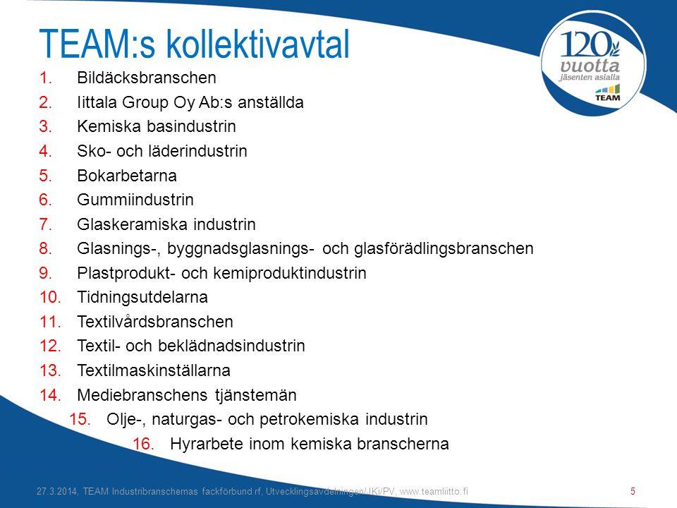 TEAM:s kollektivavtal 1.Bildäcksbranschen 2.Iittala Group Oy Ab:s anställda 3.Kemiska basindustrin 4.Sko- och läderindustrin 5.Bokarbetarna 6.Gummiindustrin 7.Glaskeramiska industrin 8.Glasnings-, byggnadsglasnings- och glasförädlingsbranschen 9.Plastprodukt- och kemiproduktindustrin 10.Tidningsutdelarna 11.Textilvårdsbranschen 12.Textil- och beklädnadsindustrin 13.Textilmaskinställarna 14.Mediebranschens tjänstemän 15.Olje-, naturgas- och petrokemiska industrin 16.Hyrarbete inom kemiska branscherna 27.3.2014, TEAM Industribranschernas fackförbund rf, Utvecklingsavdelningen/JKi/PV, www.teamliitto.fi5