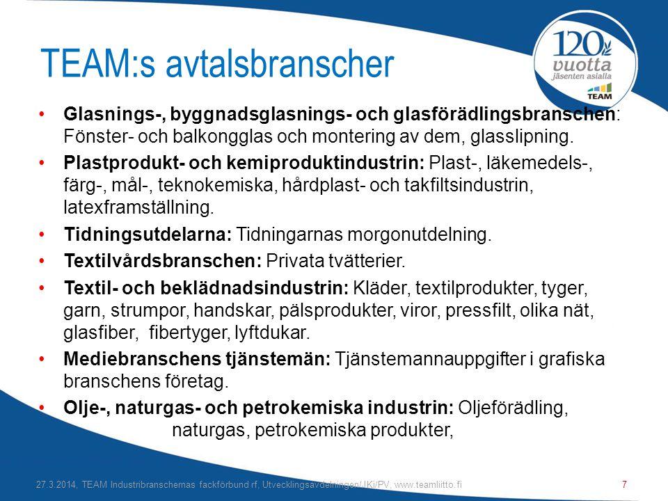 TEAM:s avtalsbranscher •Glasnings-, byggnadsglasnings- och glasförädlingsbranschen: Fönster- och balkongglas och montering av dem, glasslipning.