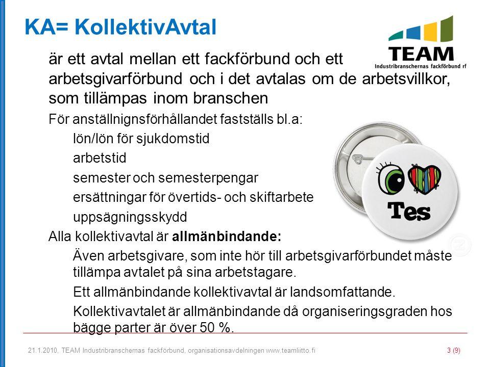 21.1.2010, TEAM Industribranschernas fackförbund, organisationsavdelningen www.teamliitto.fi 3 (9) KA= KollektivAvtal är ett avtal mellan ett fackförb