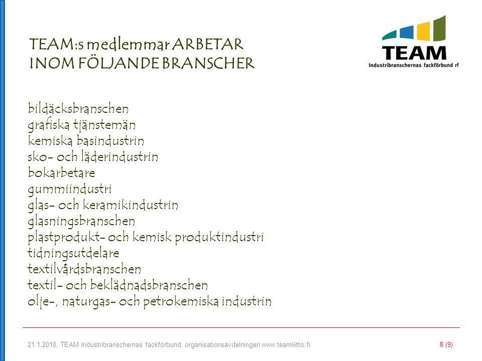 21.1.2010, TEAM Industribranschernas fackförbund, organisationsavdelningen www.teamliitto.fi 8 (9) TEAM:s medlemmar ARBETAR INOM FÖLJANDE BRANSCHER bi