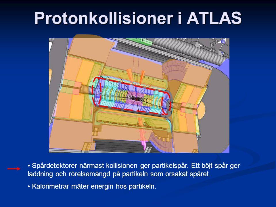Protonkollisioner i ATLAS • Spårdetektorer närmast kollisionen ger partikelspår.