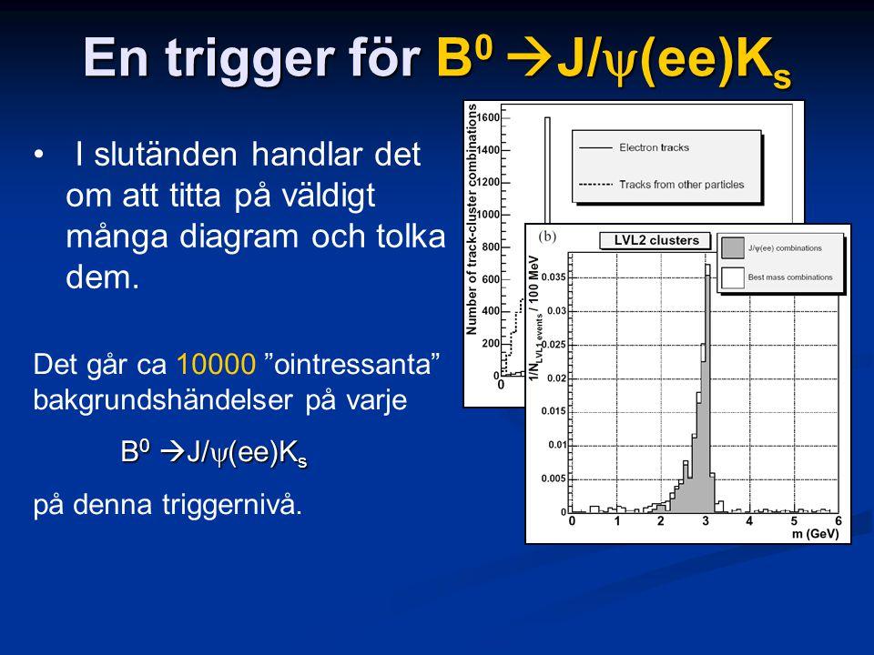 En trigger för B 0  J/  (ee)K s • I slutänden handlar det om att titta på väldigt många diagram och tolka dem.