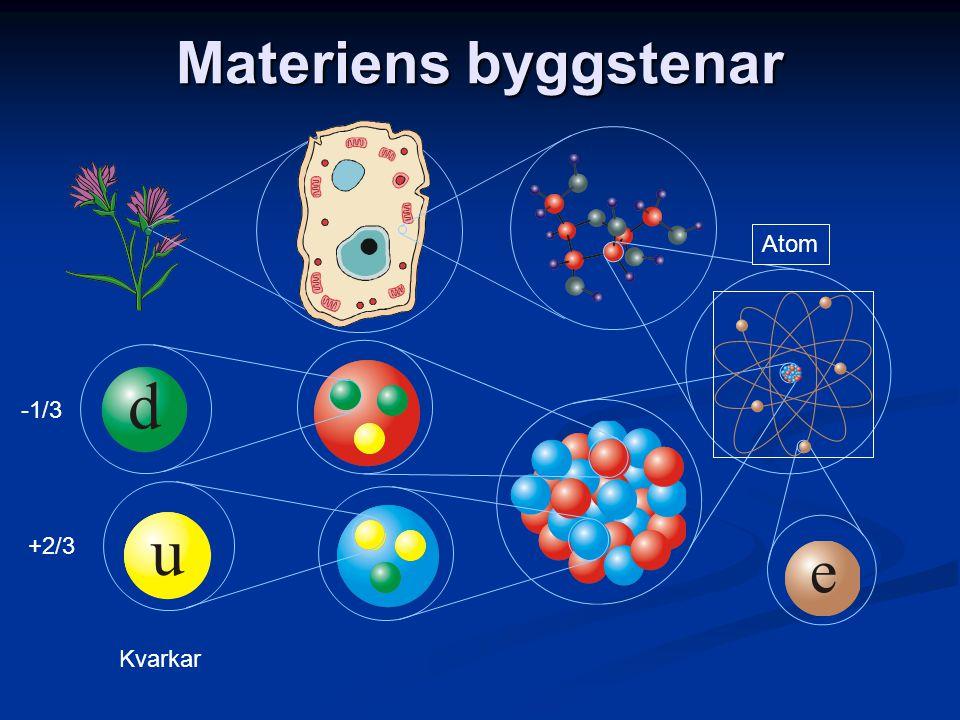 Materiens byggstenar Atom Kvarkar -1/3 +2/3