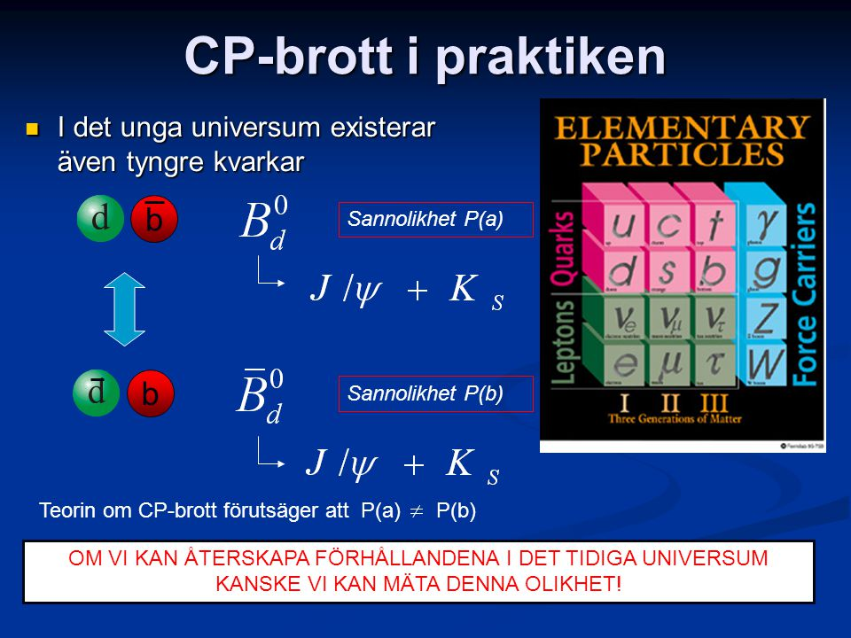 CP-brott i praktiken  I det unga universum existerar även tyngre kvarkar bb Teorin om CP-brott förutsäger att P(a) P(b) Sannolikhet P(a) Sannolikhet P(b) OM VI KAN ÅTERSKAPA FÖRHÅLLANDENA I DET TIDIGA UNIVERSUM KANSKE VI KAN MÄTA DENNA OLIKHET!