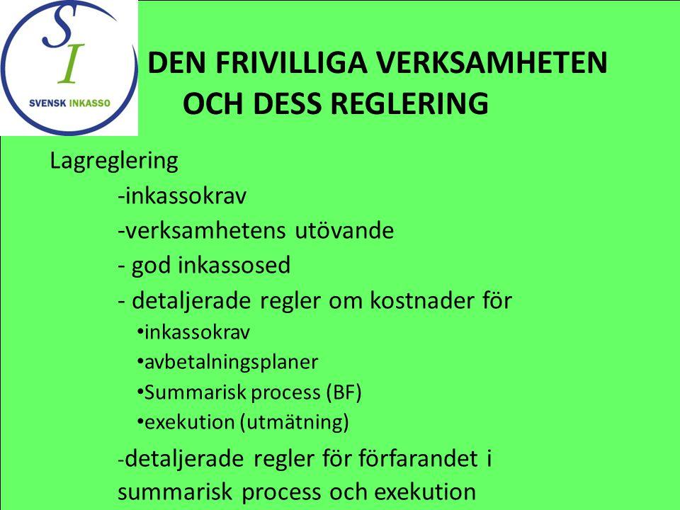 DEN DEN FRIVILLIGA VERKSAMHETEN OCH DESS REGLERING Lagreglering -inkassokrav -verksamhetens utövande - god inkassosed - detaljerade regler om kostnader för • inkassokrav • avbetalningsplaner • Summarisk process (BF) • exekution (utmätning) - detaljerade regler för förfarandet i summarisk process och exekution
