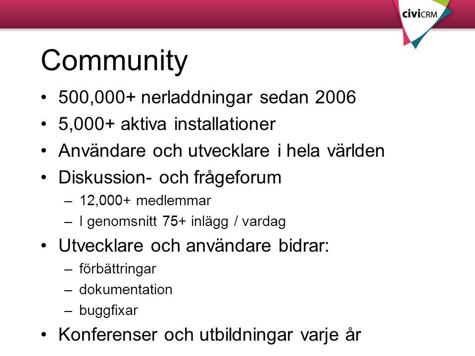Community •500,000+ nerladdningar sedan 2006 •5,000+ aktiva installationer •Användare och utvecklare i hela världen •Diskussion- och frågeforum –12,00