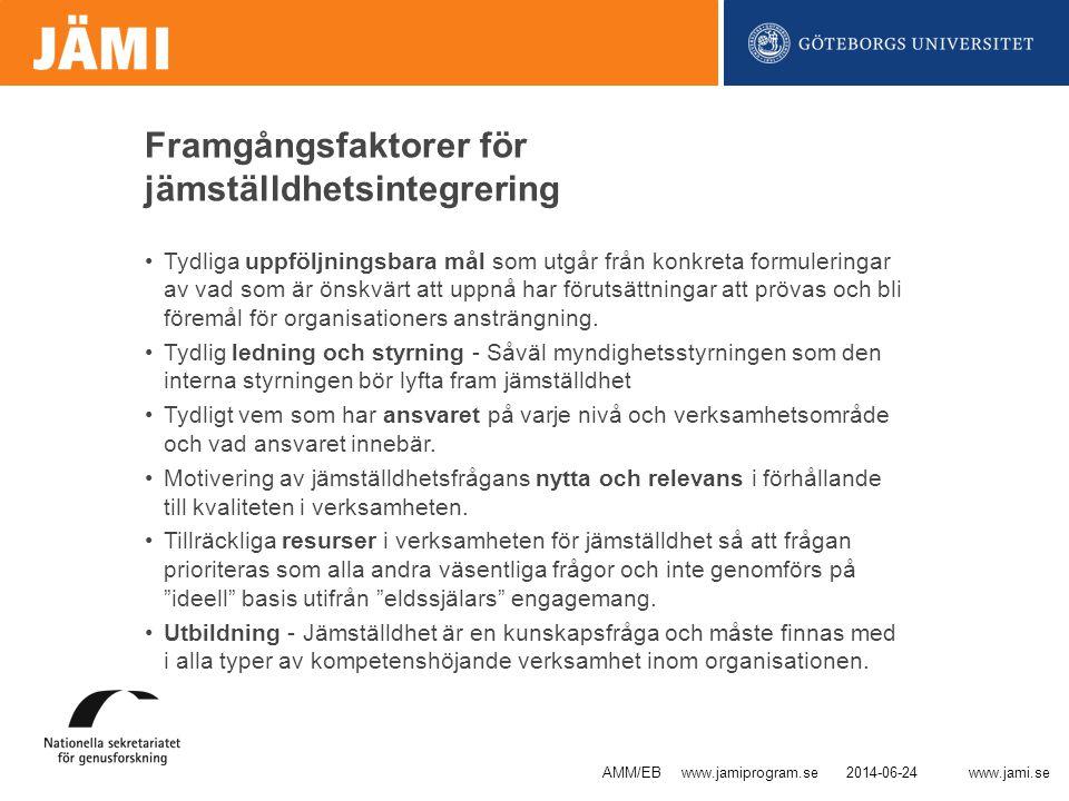 www.jami.se Framgångsfaktorer för jämställdhetsintegrering •Tydliga uppföljningsbara mål som utgår från konkreta formuleringar av vad som är önskvärt att uppnå har förutsättningar att prövas och bli föremål för organisationers ansträngning.