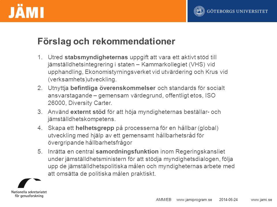 www.jami.se Förslag och rekommendationer 1.Utred stabsmyndigheternas uppgift att vara ett aktivt stöd till jämställdhetsintegrering i staten – Kammarkollegiet (VHS) vid upphandling, Ekonomistyrningsverket vid utvärdering och Krus vid (verksamhets)utveckling.