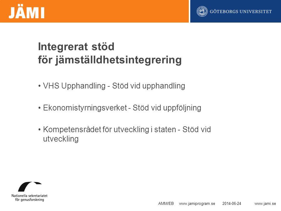 www.jami.se VHS Upphandling •Lissabonfördraget och upphandlingsdirektiv •Myndighetsförordningen och LOU 2007 •VHS utredning och LOU 2010 •Förstudie, kravspecifikation och leverantörskvalificering •Integreras i verktyg för upphandling 2014-06-24AMM/EB www.jamiprogram.se