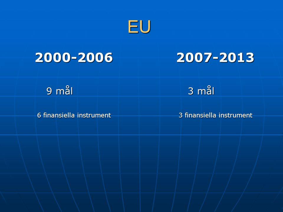 EU 2000-20062007-2013 9 mål 3 mål 9 mål 3 mål 6 finansiella instrument 3 finansiella instrument 6 finansiella instrument 3 finansiella instrument