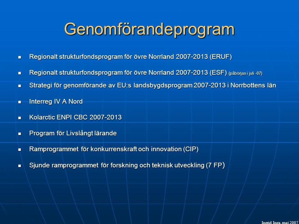Genomförandeprogram  Regionalt strukturfondsprogram för övre Norrland 2007-2013 (ERUF)  Regionalt strukturfondsprogram för övre Norrland 2007-2013 (ESF) (påbörjas i juli -07)  Strategi för genomförande av EU:s landsbygdsprogram 2007-2013 i Norrbottens län  Interreg IV A Nord  Kolarctic ENPI CBC 2007-2013  Program för Livslångt lärande  Ramprogrammet för konkurrenskraft och innovation (CIP)  Sjunde ramprogrammet för forskning och teknisk utveckling (7 FP ) Ingrid Inga, maj 2007