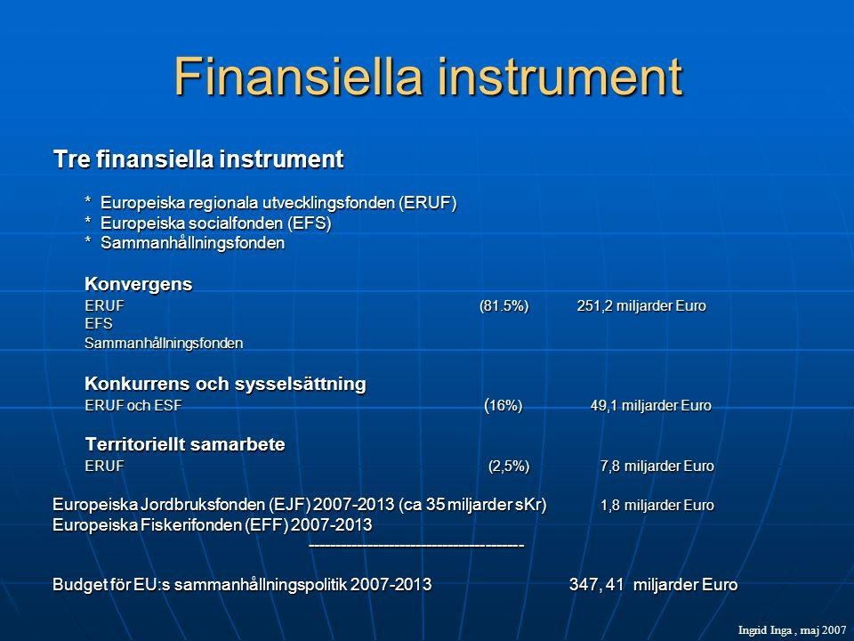 Finansiella instrument Tre finansiella instrument * Europeiska regionala utvecklingsfonden (ERUF) * Europeiska socialfonden (EFS) * Sammanhållningsfonden Konvergens ERUF (81.5%) 251,2 miljarder Euro EFSSammanhållningsfonden Konkurrens och sysselsättning ERUF och ESF ( 16%) 49,1 miljarder Euro Territoriellt samarbete ERUF (2,5%) 7,8 miljarder Euro Europeiska Jordbruksfonden (EJF) 2007-2013 (ca 35 miljarder sKr) 1,8 miljarder Euro Europeiska Fiskerifonden (EFF) 2007-2013 ---------------------------------------- Budget för EU:s sammanhållningspolitik 2007-2013 347, 41 miljarder Euro Ingrid Inga, maj 2007