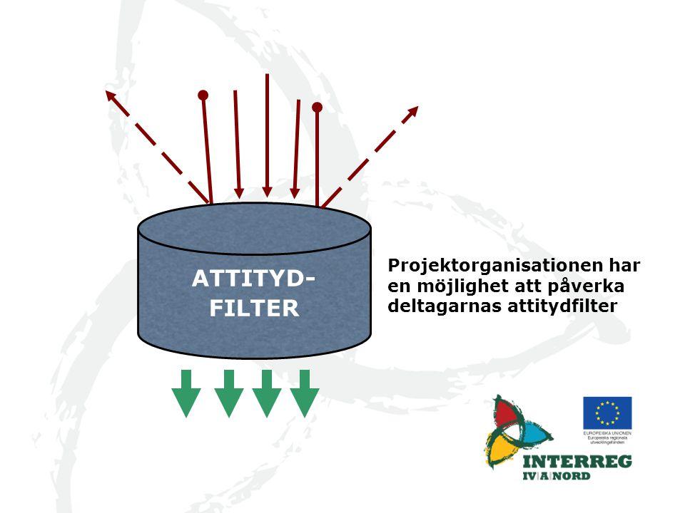 Miljöskyddskraven ska integreras i utformningen och genomförandet av unionens politik och verksamhet, särskilt i syfte att främja en hållbar utveckling (artikel 11, fördraget) Fondernas mål skall förverkligas inom ramen för hållbar utveckling och gemenskapens främjande av målet att skydda och förbättra miljön enligt artikel 11 i fördraget (Artikel 17, förordningen 1083/2006) Miljökonsekvensbeskrivning enligt EG direktiv 2001/42 Miljö