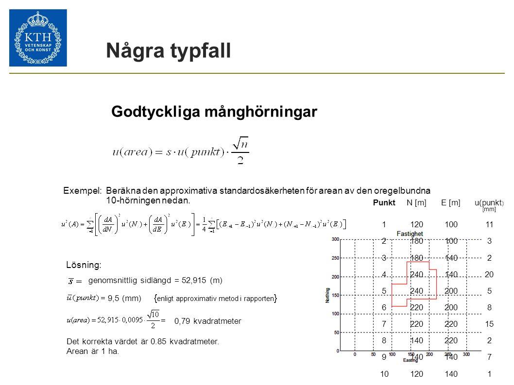 Några typfall Godtyckliga månghörningar Exempel: Beräkna den approximativa standardosäkerheten för arean av den oregelbundna 10-hörningen nedan. Punkt