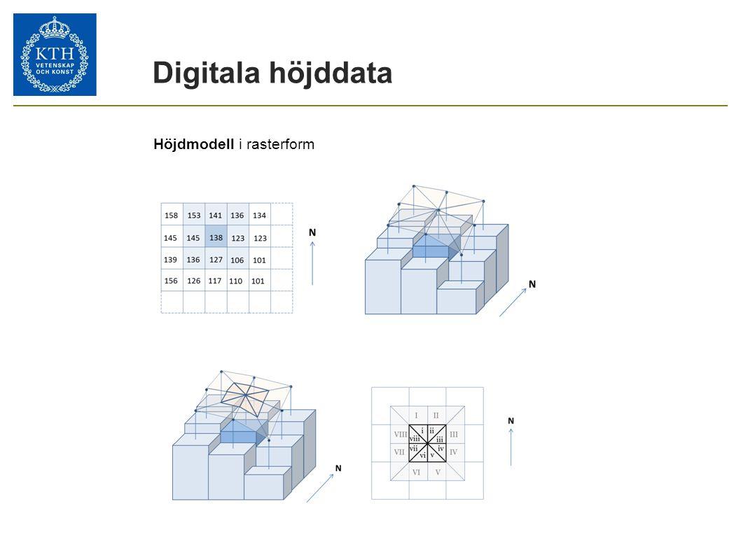 Digitala höjddata Höjdmodell i rasterform