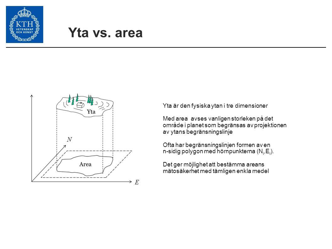 Yta vs. area Yta är den fysiska ytan i tre dimensioner Med area avses vanligen storleken på det område i planet som begränsas av projektionen av ytans