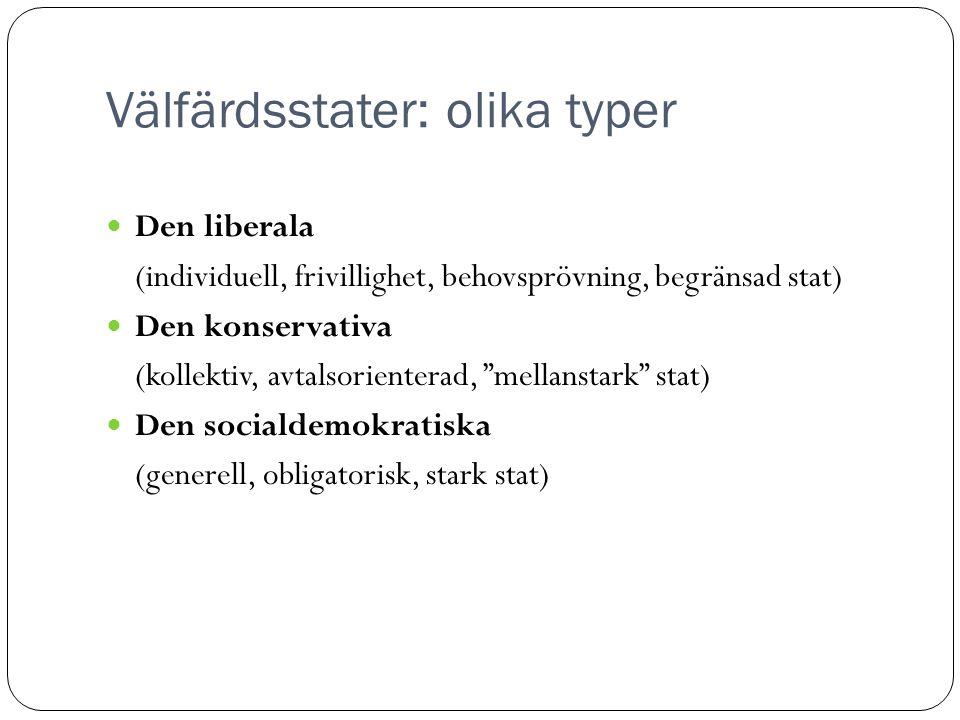 Välfärdsstater: olika typer  Den liberala (individuell, frivillighet, behovsprövning, begränsad stat)  Den konservativa (kollektiv, avtalsorienterad, mellanstark stat)  Den socialdemokratiska (generell, obligatorisk, stark stat)