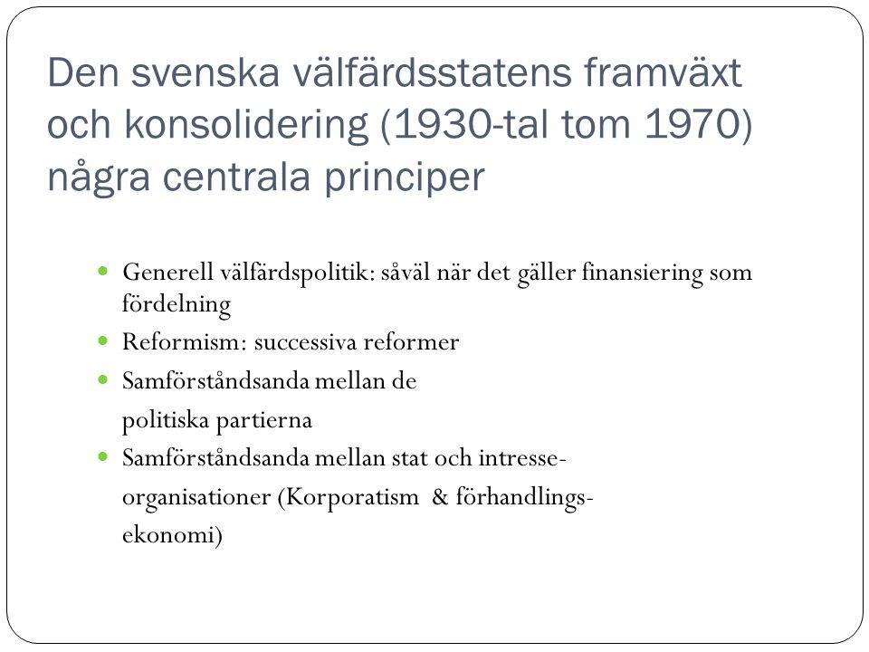 Den svenska välfärdsstatens framväxt och konsolidering (1930-tal tom 1970) några centrala principer  Generell välfärdspolitik: såväl när det gäller finansiering som fördelning  Reformism: successiva reformer  Samförståndsanda mellan de politiska partierna  Samförståndsanda mellan stat och intresse- organisationer (Korporatism & förhandlings- ekonomi)