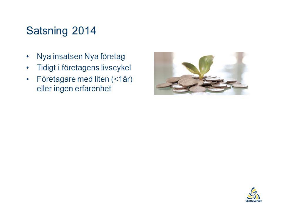 Satsning 2014 •Nya insatsen Nya företag •Tidigt i företagens livscykel •Företagare med liten (<1år) eller ingen erfarenhet