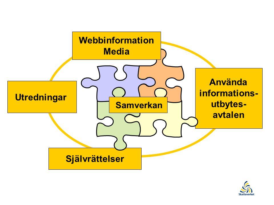 Använda informations- utbytes- avtalen Självrättelser Samverkan Webbinformation Media Utredningar