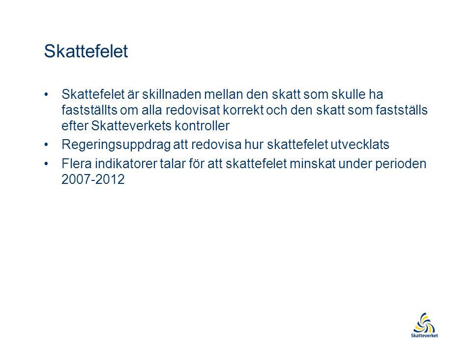 Skydd av skattebasen mot internationellt skattefusk Margareta Nyström, verksamhetsutvecklare
