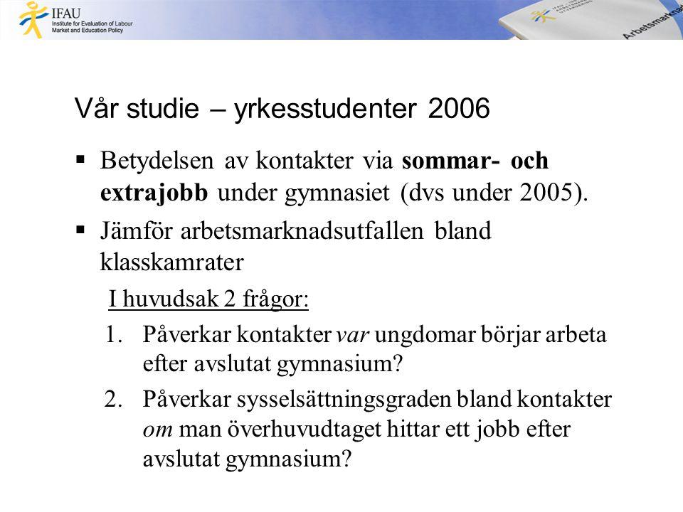 Vår studie – yrkesstudenter 2006  Betydelsen av kontakter via sommar- och extrajobb under gymnasiet (dvs under 2005).