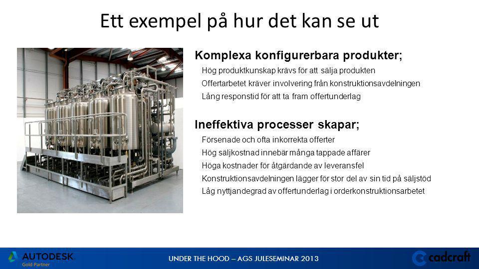UNDER THE HOOD – AGS JULESEMINAR 2013 Komplexa konfigurerbara produkter; Hög produktkunskap krävs för att sälja produkten Offertarbetet kräver involvering från konstruktionsavdelningen Lång responstid för att ta fram offertunderlag Ineffektiva processer skapar; Försenade och ofta inkorrekta offerter Hög säljkostnad innebär många tappade affärer Höga kostnader för åtgärdande av leveransfel Konstruktionsavdelningen lägger för stor del av sin tid på säljstöd Låg nyttjandegrad av offertunderlag i orderkonstruktionsarbetet Bid and Order Processes Challenges Ett exempel på hur det kan se ut