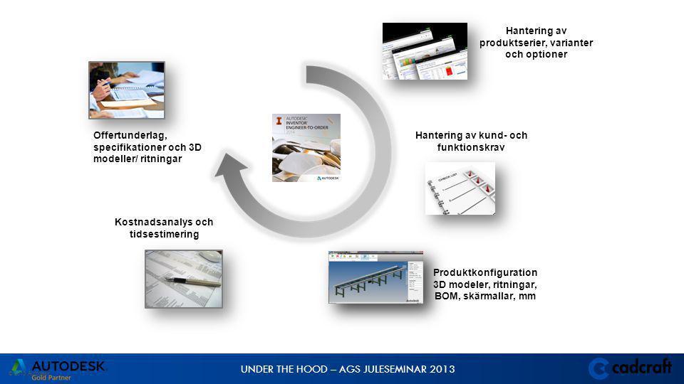 © 2013 Autodesk Hantering av kund- och funktionskrav Kostnadsanalys och tidsestimering Offertunderlag, specifikationer och 3D modeller/ ritningar Produktkonfiguration 3D modeler, ritningar, BOM, skärmallar, mm Hantering av produktserier, varianter och optioner