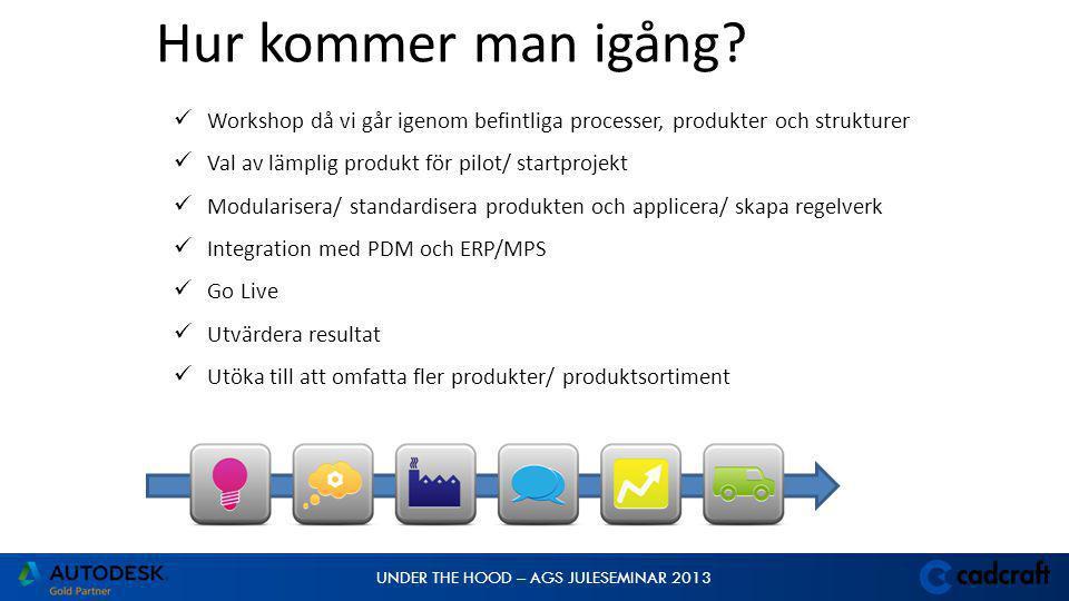 Hur kommer man igång?  Workshop då vi går igenom befintliga processer, produkter och strukturer  Val av lämplig produkt för pilot/ startprojekt  Mo