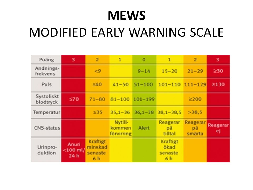 MEWS MODIFIED EARLY WARNING SCALE