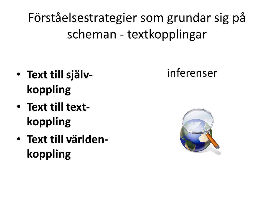 Förståelsestrategier som grundar sig på scheman - textkopplingar • Text till själv- koppling • Text till text- koppling • Text till världen- koppling inferenser