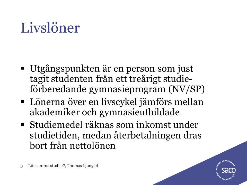 3Lönsamma studier?, Thomas Ljunglöf Livslöner  Utgångspunkten är en person som just tagit studenten från ett treårigt studie- förberedande gymnasiepr