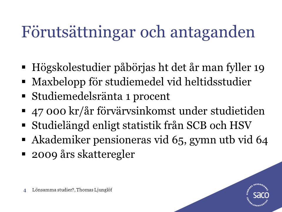 4Lönsamma studier?, Thomas Ljunglöf Förutsättningar och antaganden  Högskolestudier påbörjas ht det år man fyller 19  Maxbelopp för studiemedel vid