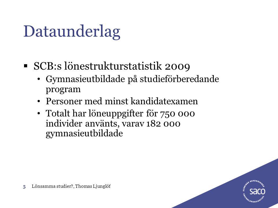5Lönsamma studier?, Thomas Ljunglöf Dataunderlag  SCB:s lönestrukturstatistik 2009 • Gymnasieutbildade på studieförberedande program • Personer med m