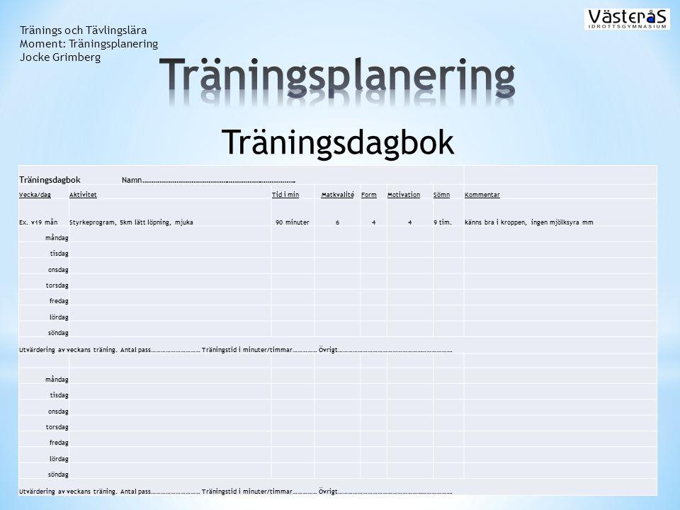 Tränings och Tävlingslära Moment: Träningsplanering Jocke Grimberg Träningsdagbok Träningsdagbok Namn………………………………………………………………………. Vecka/dagAktivitetTi