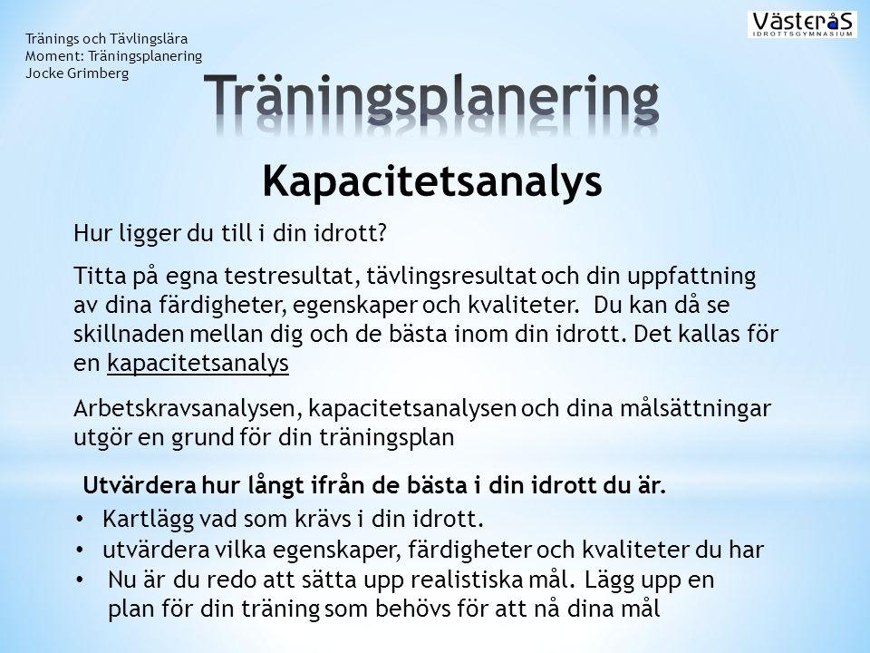 Tränings och Tävlingslära Moment: Träningsplanering Jocke Grimberg Kapacitetsanalys Hur ligger du till i din idrott? Titta på egna testresultat, tävli