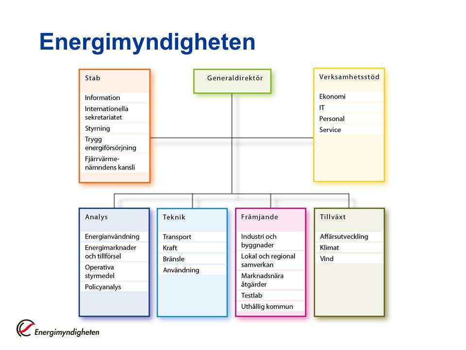 Mål för energipolitiken •EU och den svenska riksdagen har satt upp mål för: –Effektivare energianvändning.
