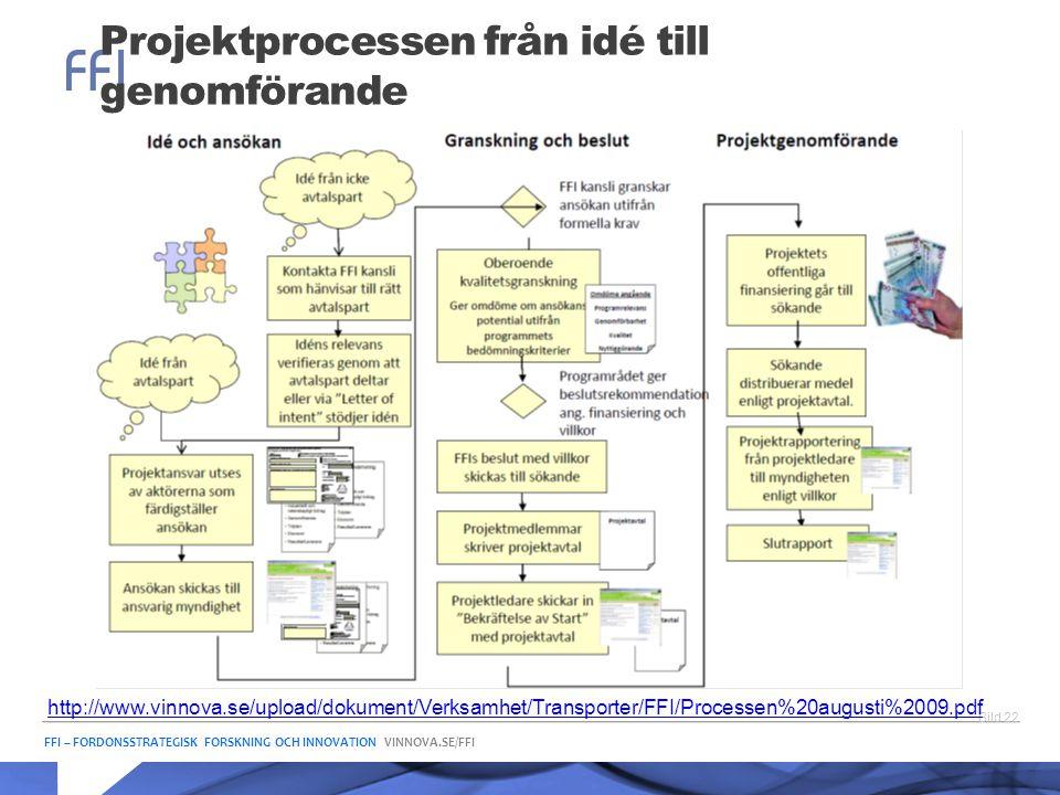 FFI – FORDONSSTRATEGISK FORSKNING OCH INNOVATION VINNOVA.SE/FFI Projektprocessen från idé till genomförande Bild 22 http://www.vinnova.se/upload/dokum