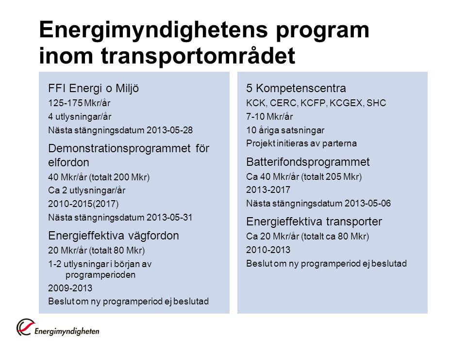 Energimyndighetens program inom transportområdet FFI Energi o Miljö 125-175 Mkr/år 4 utlysningar/år Nästa stängningsdatum 2013-05-28 Demonstrationspro