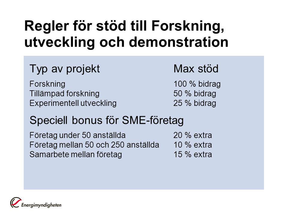 Regler för stöd till Forskning, utveckling och demonstration Typ av projektMax stöd Forskning100 % bidrag Tillämpad forskning50 % bidrag Experimentell