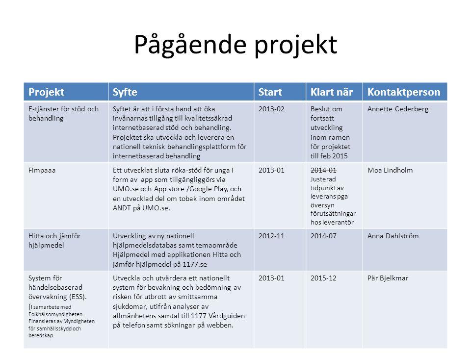 Pågående projekt ProjektSyfteStartKlart närKontaktperson E-tjänster för stöd och behandling Syftet är att i första hand att öka invånarnas tillgång ti